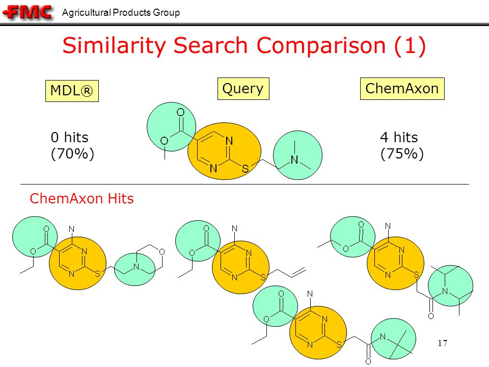 Agricultural Products Group 17 Similarity Search Comparison (1) QueryChemAxon 0 hits (70%) 4 hits (75%) ChemAxon Hits MDL®
