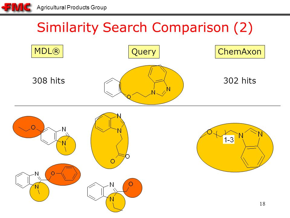 Agricultural Products Group 18 Similarity Search Comparison (2) QueryChemAxon 308 hits302 hits MDL®