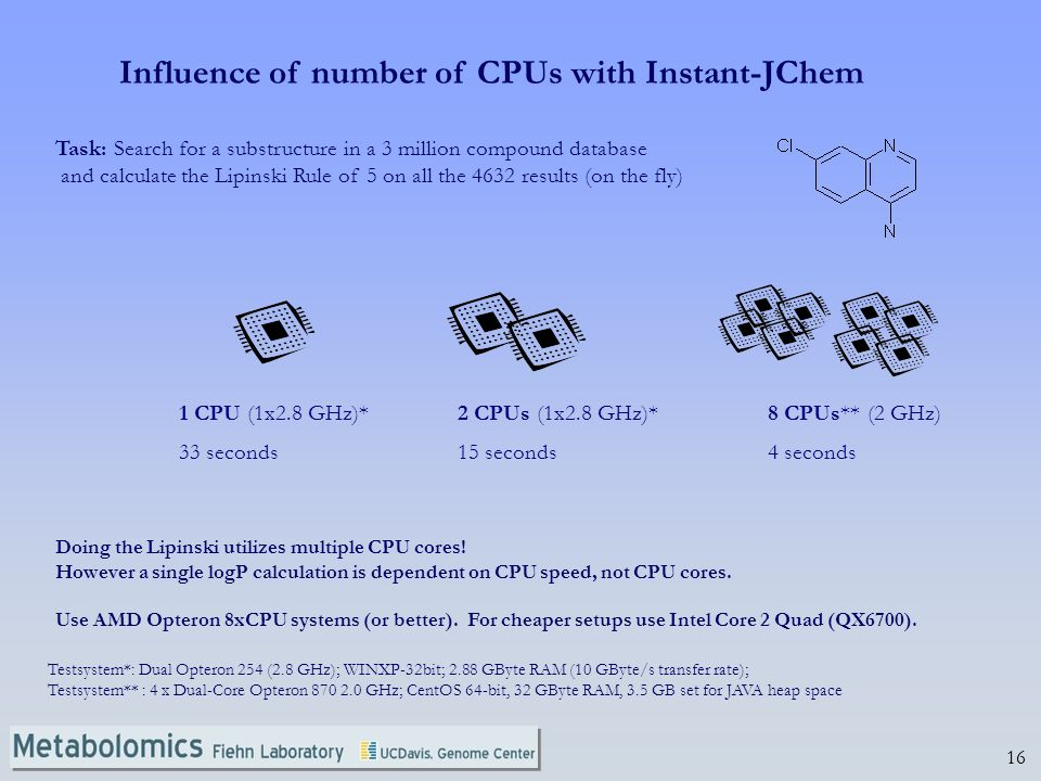16 Influence of number of CPUs with Instant-JChem Doing the Lipinski utilizes multiple CPU cores.