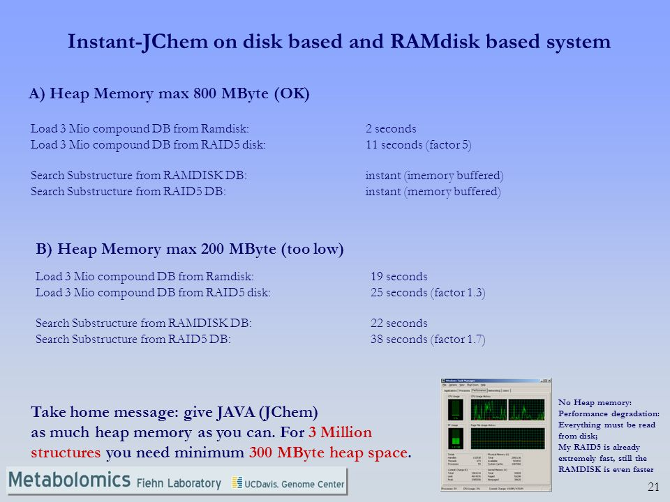 21 Instant-JChem on disk based and RAMdisk based system Load 3 Mio compound DB from Ramdisk:2 seconds Load 3 Mio compound DB from RAID5 disk:11 second