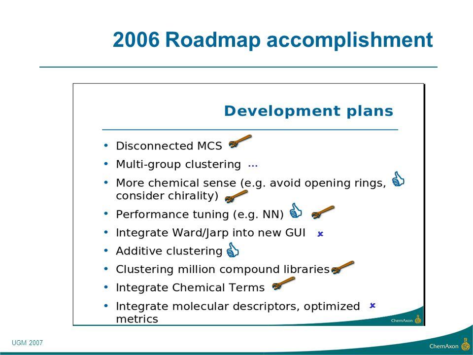 UGM 2007 2006 Roadmap accomplishment...