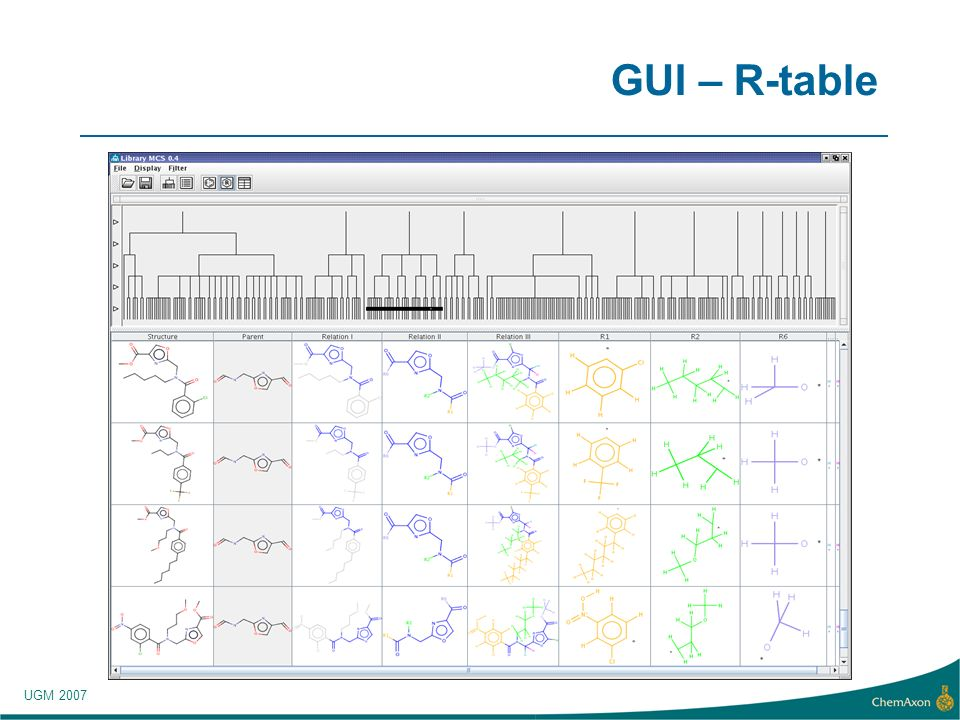 UGM 2007 GUI – R-table