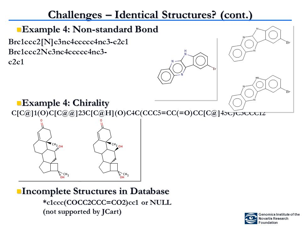 Challenges – Identical Structures.