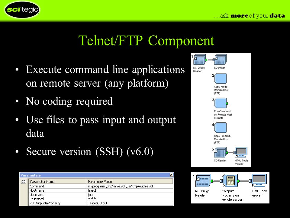 …ask more of your data Telnet/FTP Component Execute command line applications on remote server (any platform) No coding required Use files to pass input and output data Secure version (SSH) (v6.0)
