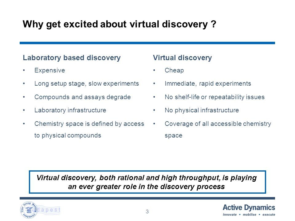 3 Why get excited about virtual discovery ? Virtual discovery, both rational and high throughput, is playing an ever greater role in the discovery pro