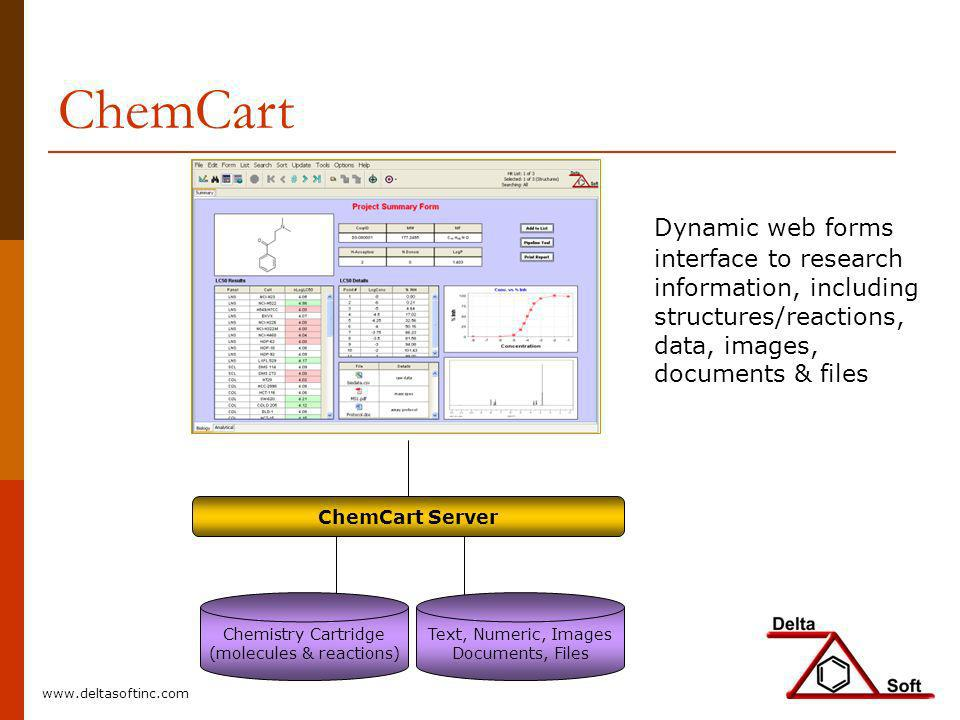 Dynamic web forms interface to research information, including structures/reactions, data, images, documents & files ChemCart ChemCart Server Text, Nu
