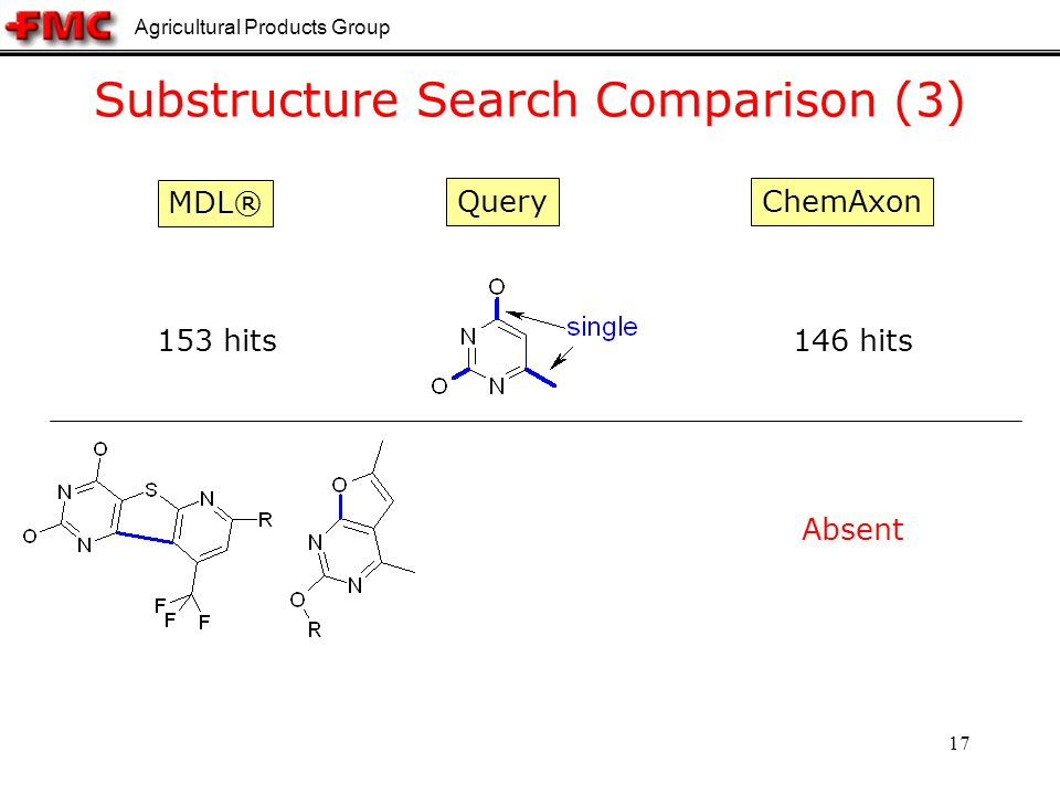 Agricultural Products Group 17 Substructure Search Comparison (3) QueryChemAxon 153 hits146 hits Absent MDL®