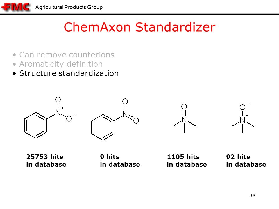 Agricultural Products Group 38 ChemAxon Standardizer Can remove counterions Aromaticity definition Structure standardization 25753 hits in database 9 hits in database 1105 hits in database 92 hits in database