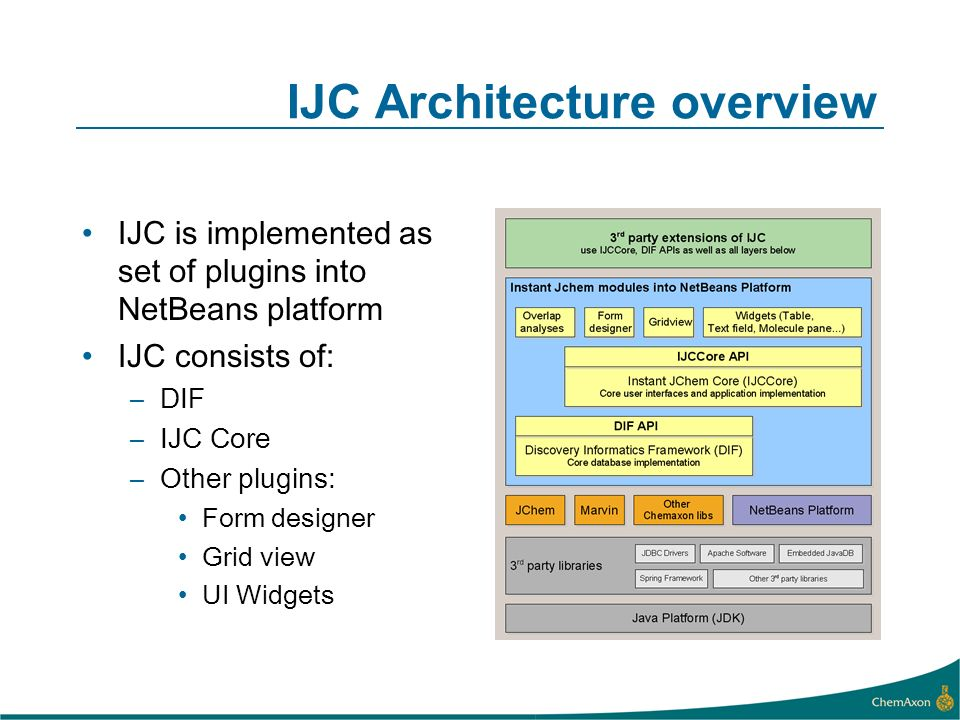 IJC Architecture overview IJC is implemented as set of plugins into NetBeans platform IJC consists of: –DIF –IJC Core –Other plugins: Form designer Grid view UI Widgets