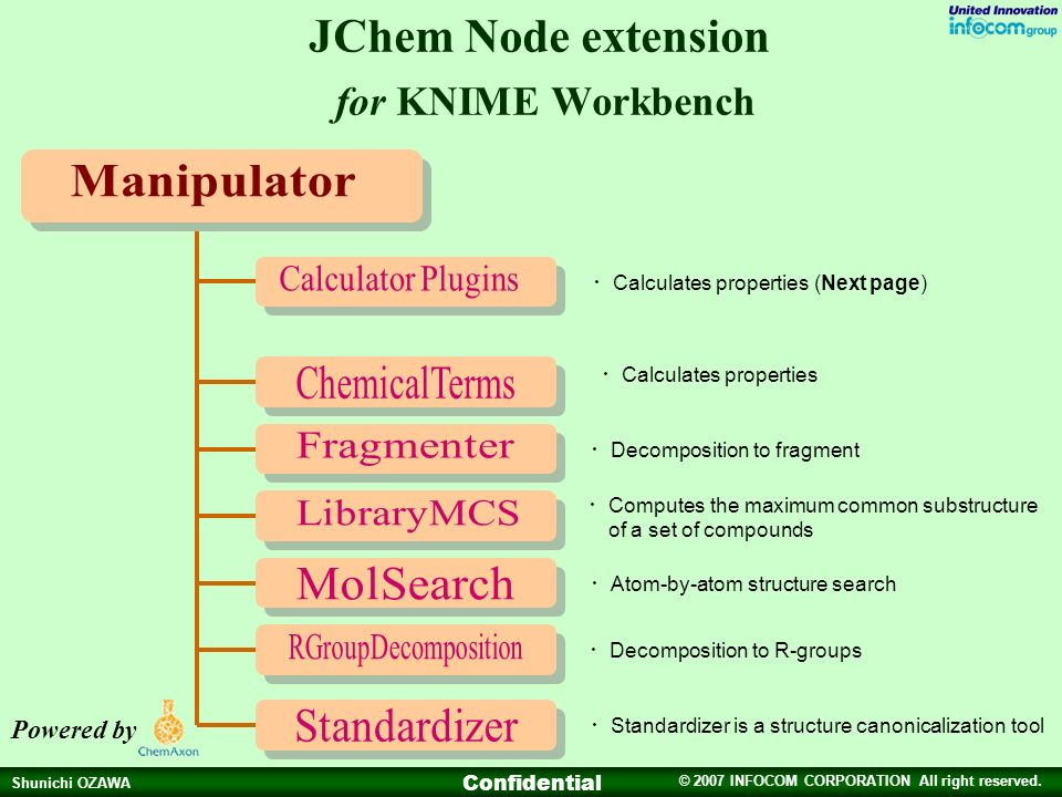 © 2007 INFOCOM CORPORATION All right reserved. Shunichi OZAWA Confidential JChem Node extension for KNIME Workbench Atom-by-atom structure search Stan