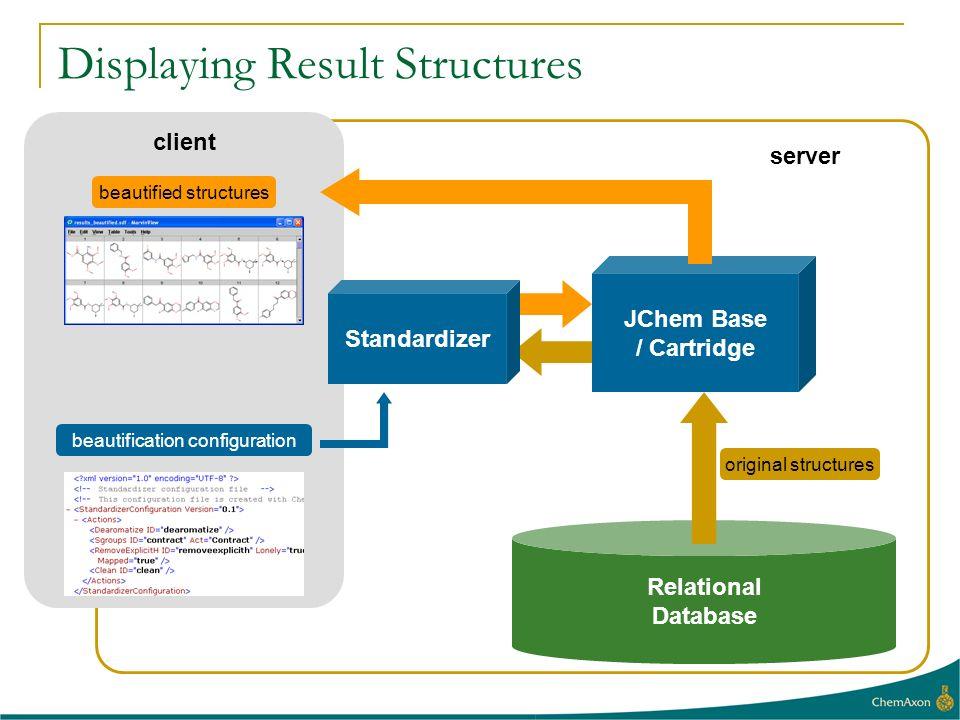 Displaying Result Structures Relational Database original structures server client beautification configuration beautified structures Standardizer JCh