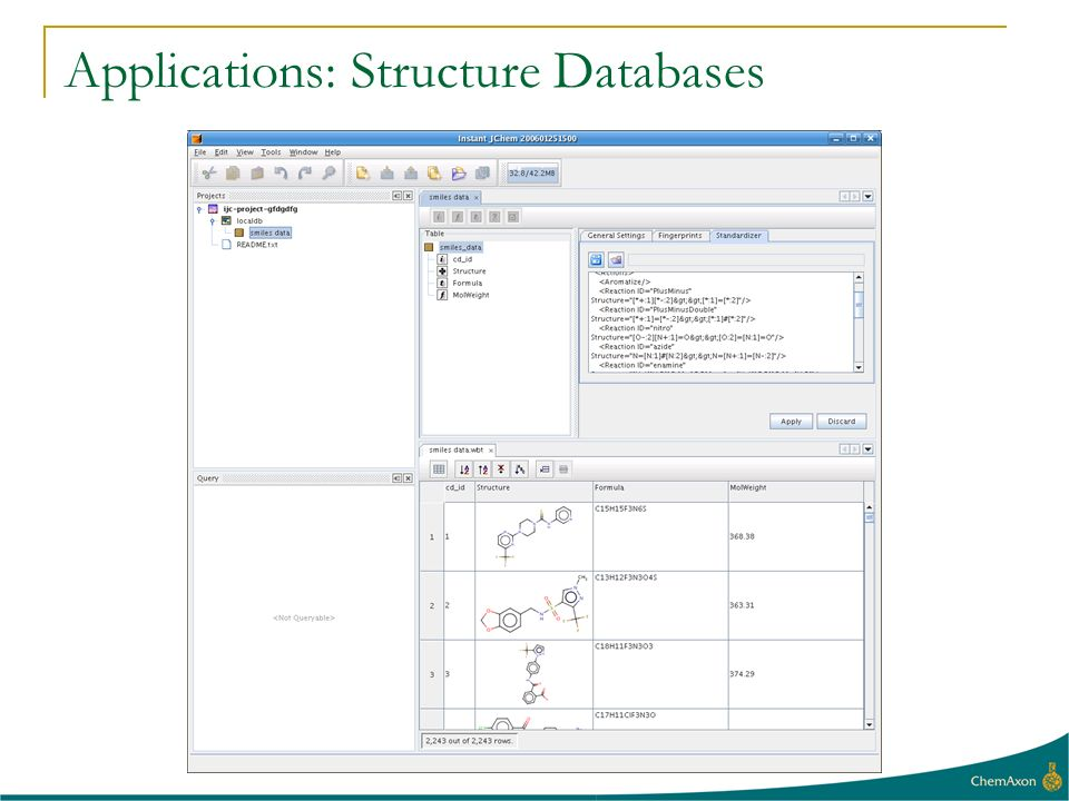 Applications: Structure Databases