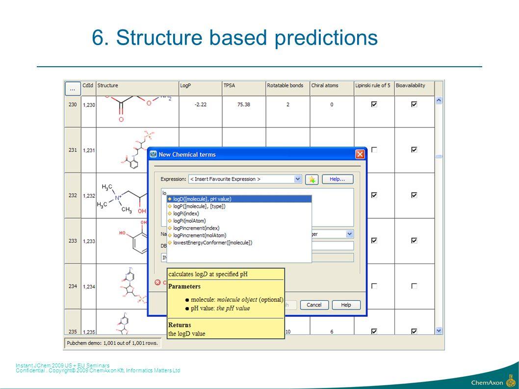 Instant JChem 2009 US + EU Seminars Confidential. Copyright© 2009 ChemAxon Kft, Informatics Matters Ltd 6. Structure based predictions