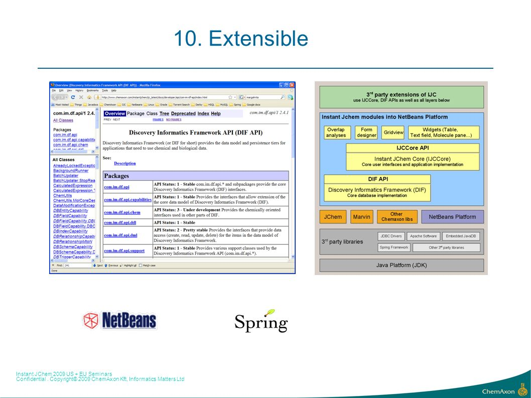 Instant JChem 2009 US + EU Seminars Confidential. Copyright© 2009 ChemAxon Kft, Informatics Matters Ltd 10. Extensible