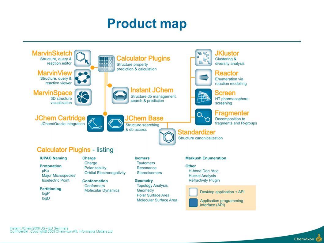 Instant JChem 2009 US + EU Seminars Confidential. Copyright© 2009 ChemAxon Kft, Informatics Matters Ltd Product map