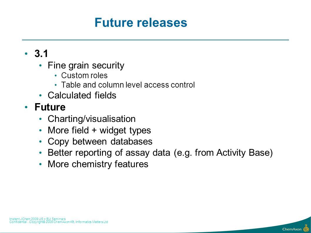 Instant JChem 2009 US + EU Seminars Confidential. Copyright© 2009 ChemAxon Kft, Informatics Matters Ltd Future releases 3.1 Fine grain security Custom