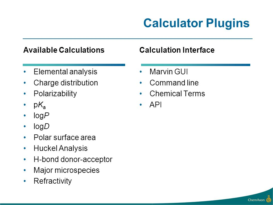 Calculator Plugins Available Calculations Elemental analysis Charge distribution Polarizability pK a logP logD Polar surface area Huckel Analysis H-bond donor-acceptor Major microspecies Refractivity Calculation Interface Marvin GUI Command line Chemical Terms API