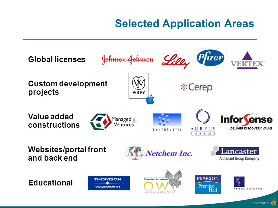 Selected Application Areas Global licenses Custom development projects Value added constructions Websites/portal front and back end Educational
