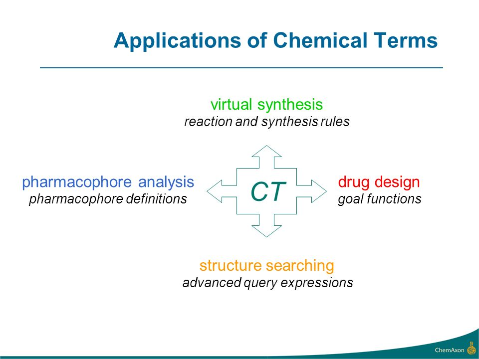 Applications of Chemical Terms CT virtual synthesis reaction and synthesis rules pharmacophore analysis pharmacophore definitions drug design goal functions structure searching advanced query expressions