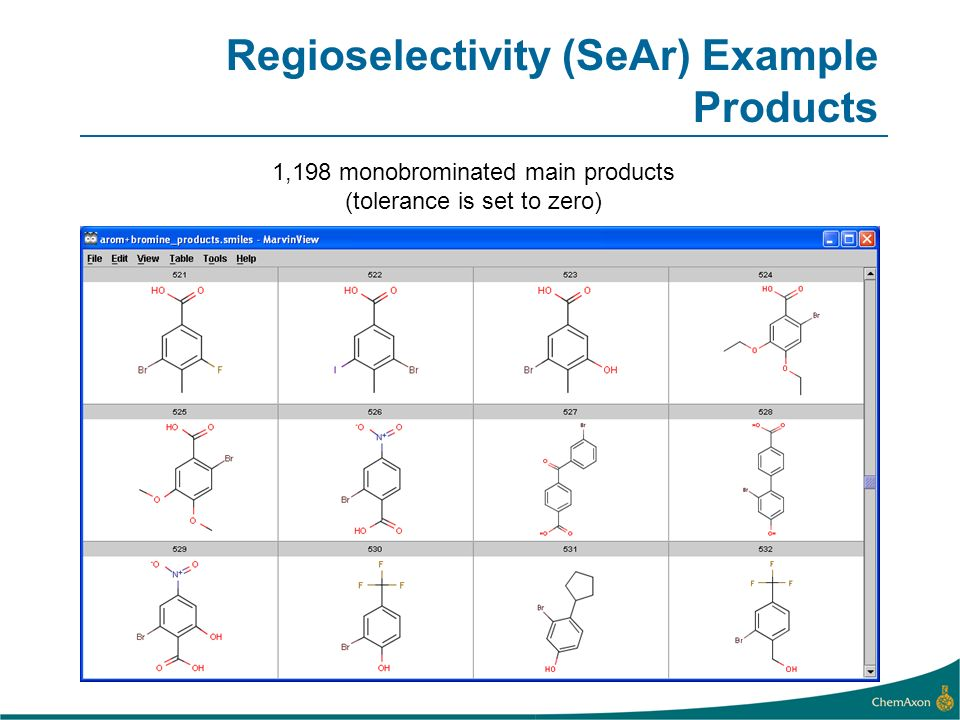 Regioselectivity (SeAr) Example Products 1,198 monobrominated main products (tolerance is set to zero)