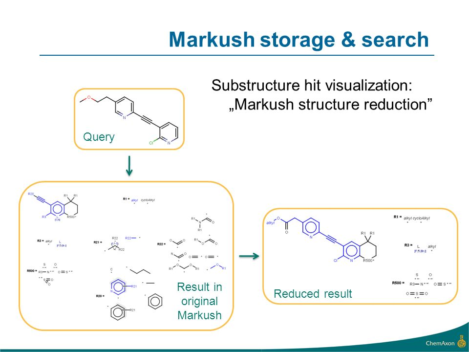 Markush storage & search Substructure hit visualization: Markush structure reduction Query Result in original Markush Reduced result