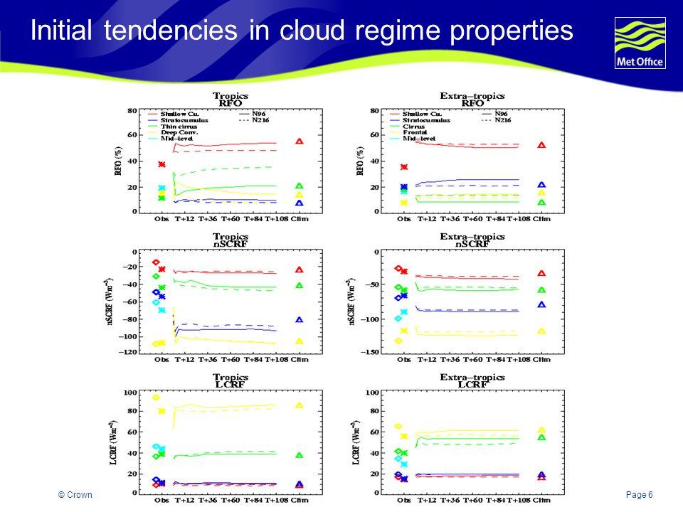 Page 6© Crown copyright 2007 Initial tendencies in cloud regime properties