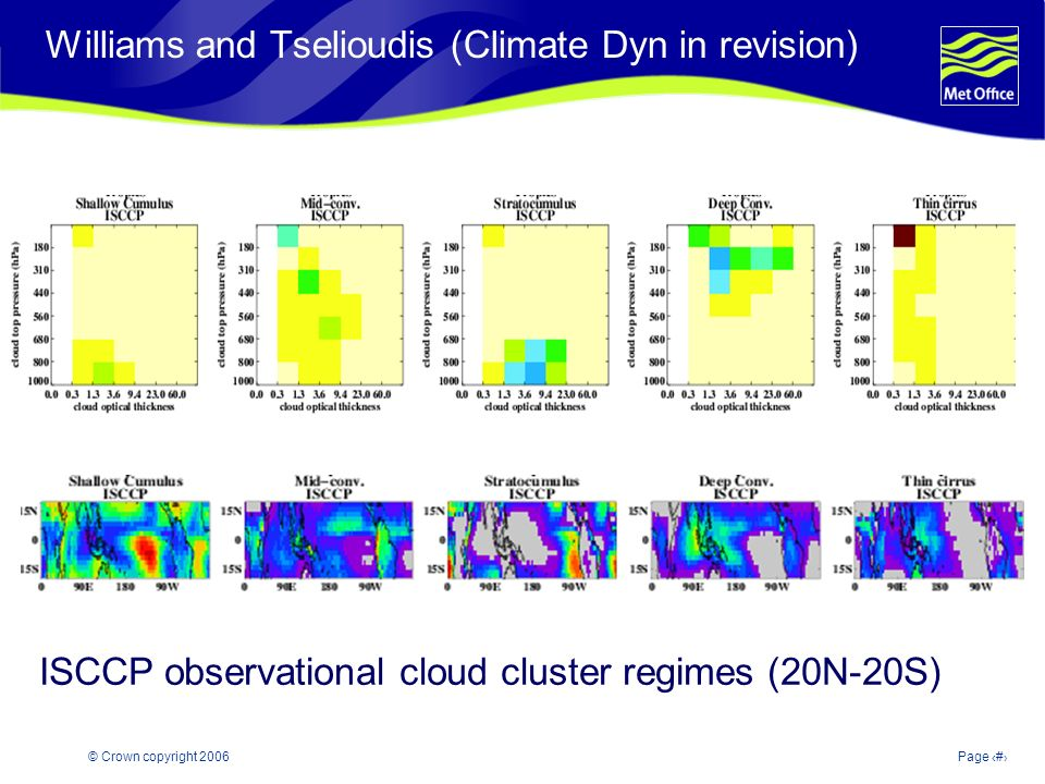 © Crown copyright 2006Page 11 Williams and Tselioudis (Climate Dyn in revision) ISCCP observational cloud cluster regimes (20N-20S)