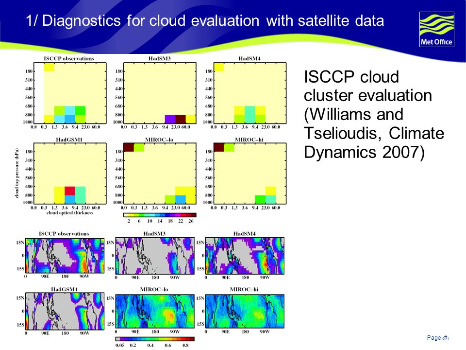 © Crown copyright 2006Page 7 ISCCP cloud cluster evaluation (Williams and Tselioudis, Climate Dynamics 2007) 1/ Diagnostics for cloud evaluation with satellite data