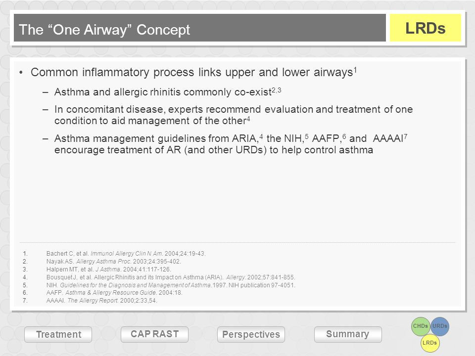 CHDsURDs LRDs Treatment CAP RASTSummary Perspectives The One Airway Concept Common inflammatory process links upper and lower airways 1 –Asthma and al