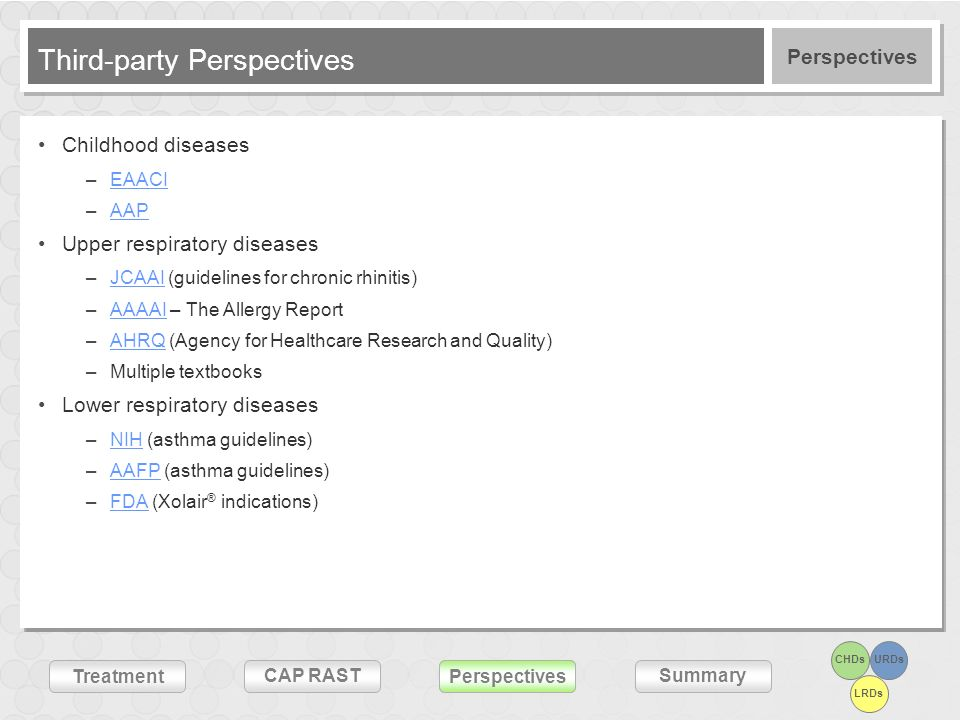 CHDsURDs LRDs Treatment CAP RASTSummary Perspectives Third-party Perspectives Childhood diseases –EAACIEAACI –AAPAAP Upper respiratory diseases –JCAAI