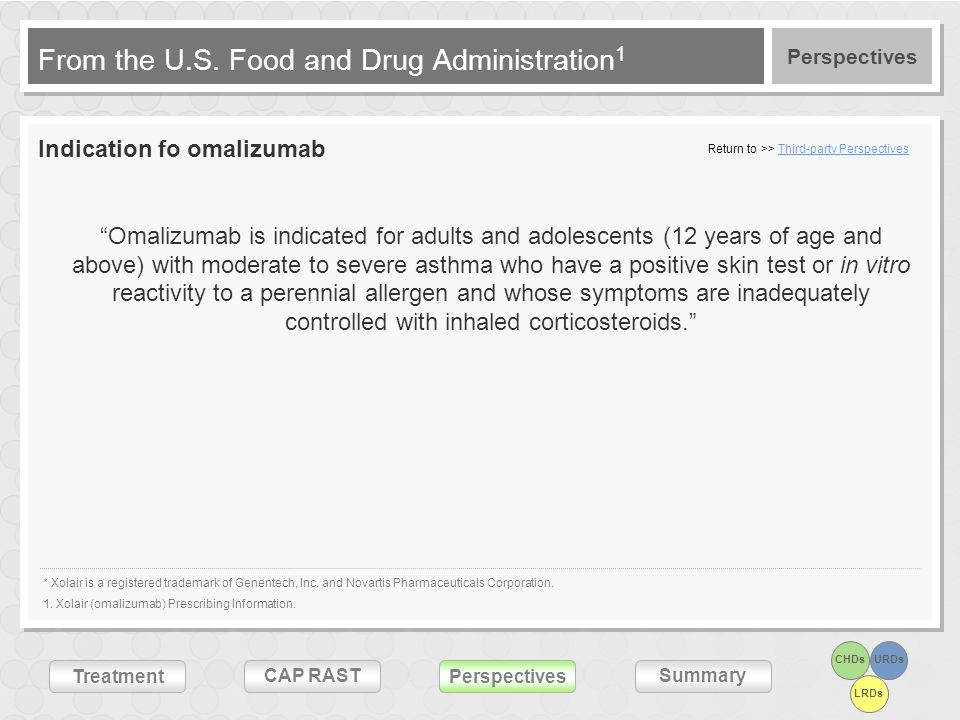 CHDsURDs LRDs Treatment CAP RASTSummary Perspectives * Xolair is a registered trademark of Genentech, Inc. and Novartis Pharmaceuticals Corporation. 1