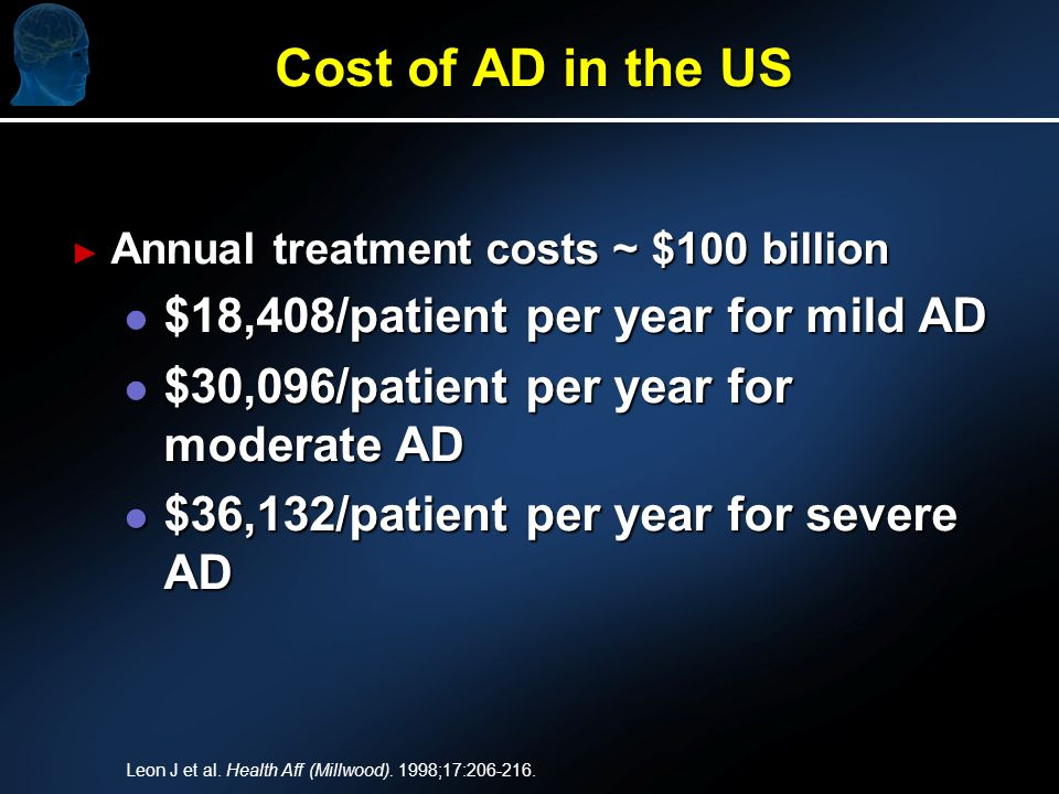 Cost of AD in the US Annual treatment costs ~ $100 billion Annual treatment costs ~ $100 billion l $18,408/patient per year for mild AD l $30,096/patient per year for moderate AD l $36,132/patient per year for severe AD Leon J et al.