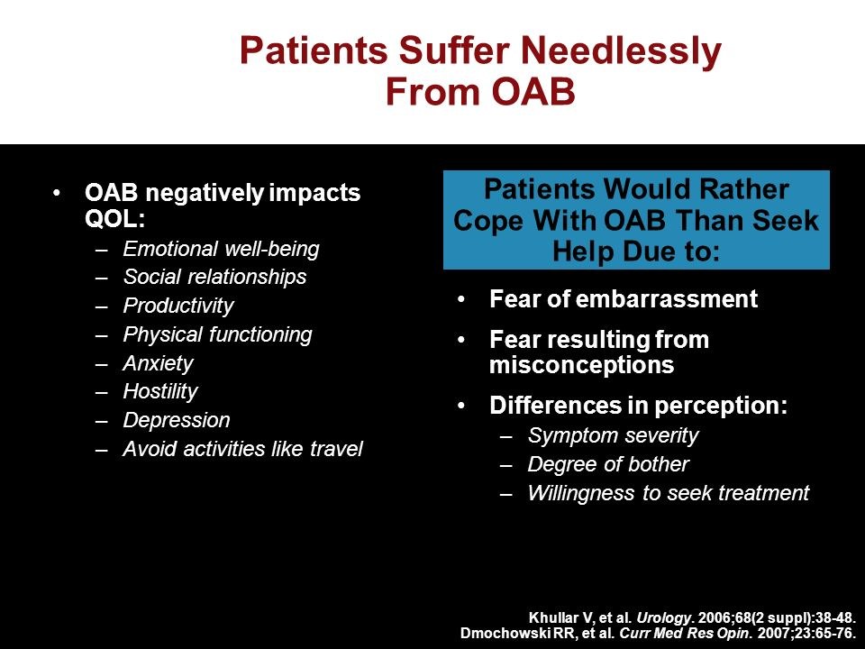Patients Suffer Needlessly From OAB OAB negatively impacts QOL: –Emotional well-being –Social relationships –Productivity –Physical functioning –Anxiety –Hostility –Depression –Avoid activities like travel Fear of embarrassment Fear resulting from misconceptions Differences in perception: –Symptom severity –Degree of bother –Willingness to seek treatment Khullar V, et al.