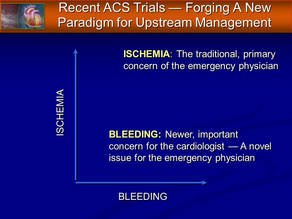 Recent ACS Trials Forging A New Paradigm for Upstream Management ISCHEMIA BLEEDING ISCHEMIA: The traditional, primary concern of the emergency physician ISCHEMIA: The traditional, primary concern of the emergency physician BLEEDING: Newer, important concern for the cardiologist A novel issue for the emergency physician