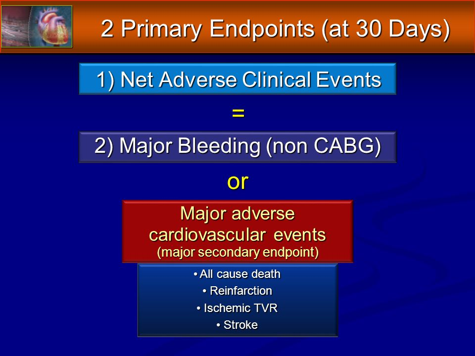 2 Primary Endpoints (at 30 Days) 1) Net Adverse Clinical Events 2) Major Bleeding (non CABG) = or All cause death All cause death Reinfarction Reinfarction Ischemic TVR Ischemic TVR Stroke Stroke Major adverse cardiovascular events (major secondary endpoint)