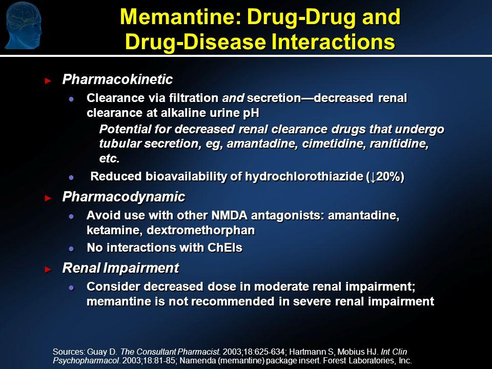 Memantine: Drug-Drug and Drug-Disease Interactions Pharmacokinetic Pharmacokinetic l Clearance via filtration and secretiondecreased renal clearance at alkaline urine pH Potential for decreased renal clearance drugs that undergo tubular secretion, eg, amantadine, cimetidine, ranitidine, etc.