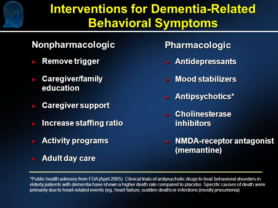 Interventions for Dementia-Related Behavioral Symptoms Nonpharmacologic Remove trigger Remove trigger Caregiver/family education Caregiver/family education Caregiver support Caregiver support Increase staffing ratio Increase staffing ratio Activity programs Activity programs Adult day care Adult day care Pharmacologic Antidepressants Antidepressants Mood stabilizers Mood stabilizers Antipsychotics* Antipsychotics* Cholinesterase inhibitors Cholinesterase inhibitors NMDA-receptor antagonist (memantine) NMDA-receptor antagonist (memantine) *Public health advisory from FDA (April 2005): Clinical trials of antipsychotic drugs to treat behavioral disorders in elderly patients with dementia have shown a higher death rate compared to placebo.