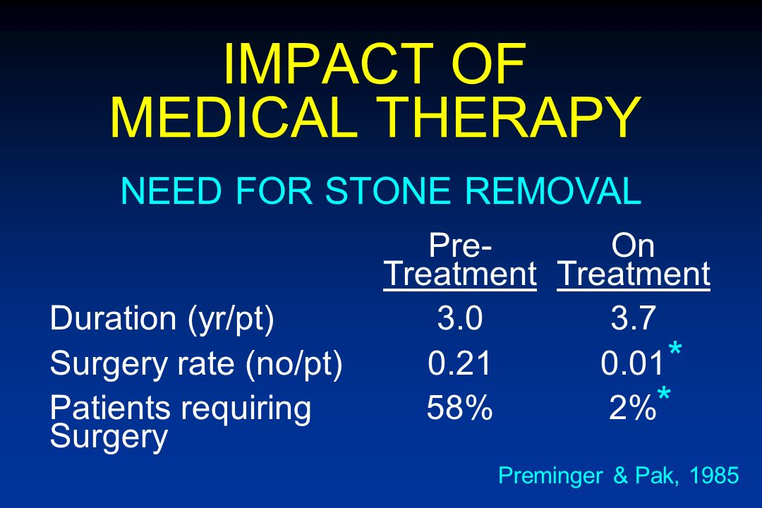 MEDICAL MANAGEMENT OF NEPHROLITHIASIS Placebo/ Potassium Conservative Citrate Stone formation 0.54 0.25 0.52 0.02 rate (no/pt/yr) Reduction in stone 54% 96% formation rate Remission rate 61% 96% SELECTIVE VS.