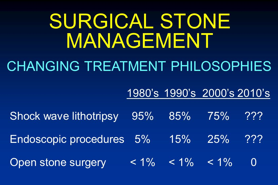 URETERAL CALCULI: CURRENT OPTIONS DISTAL URETERAL STONES ApproachInvasiveStentS-F RateRe-RxRate URS+++100%98-100%0-2% Push/Smash++Rarely92%9% SWL + Stent+100%75-80%20-25% In situ SWL0No75-80%20-25% * Defined as complete stone removal with single procedure
