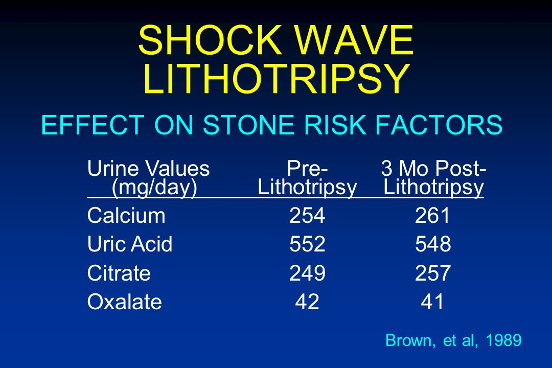 SHOCK WAVE LITHOTRIPSY RECURRENT STONE FORMATION One YearTwo YearsPost SWL Stone Free New stones8%10% Residual Stones Stone growth22%21% Lingeman, et