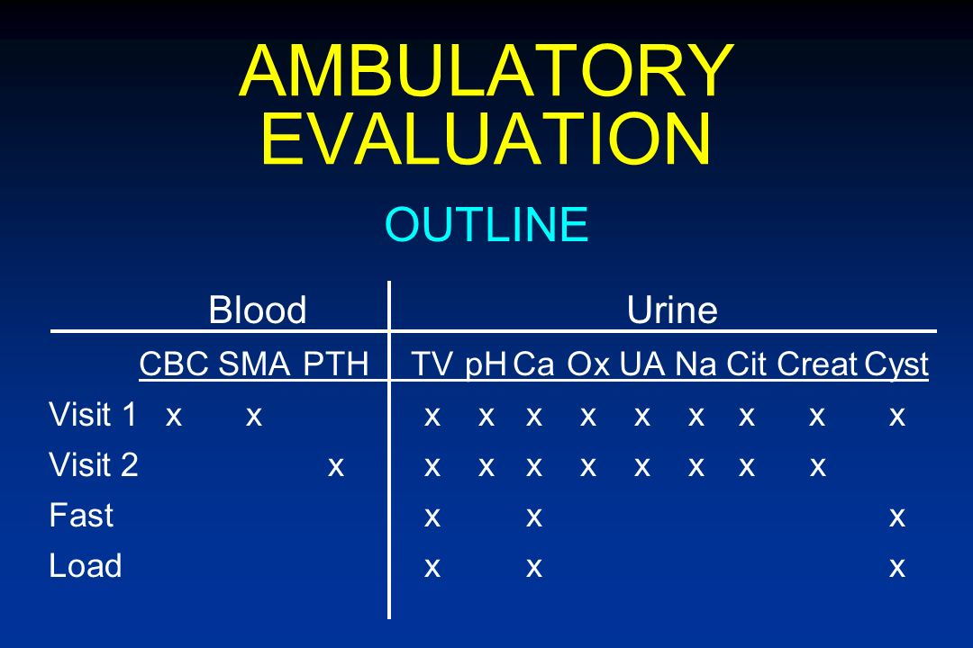 AMBULATORY EVALUATION EVOLUTION 1971197419862001 Hospitalization (days)14000 Outpatient visits0031-2 Duration (days)14212114 # diagnostic categories34