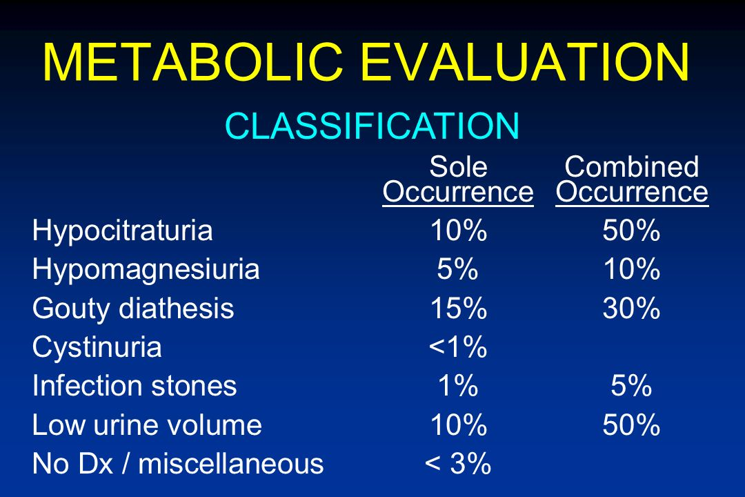 METABOLIC EVALUATION SoleCombined OccurrenceOccurrence Absorptive hypercalciuria 20%40% Type I, Type II Renal hypercalciuria 5%8% Resorptive hypercalc