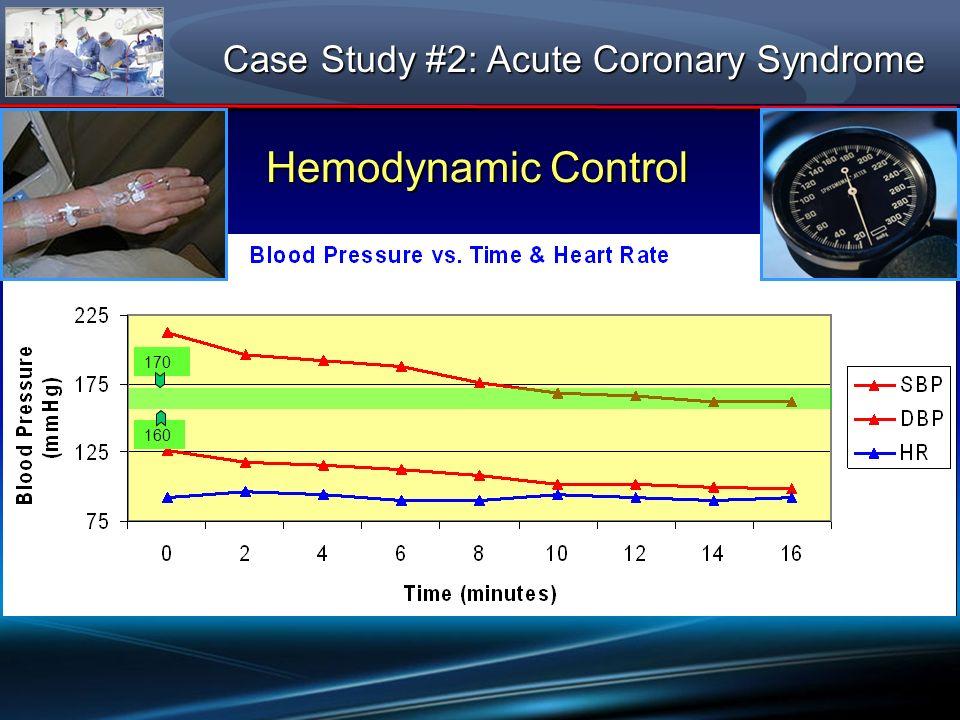 Hemodynamic Control 170 160 Case Study #2: Acute Coronary Syndrome