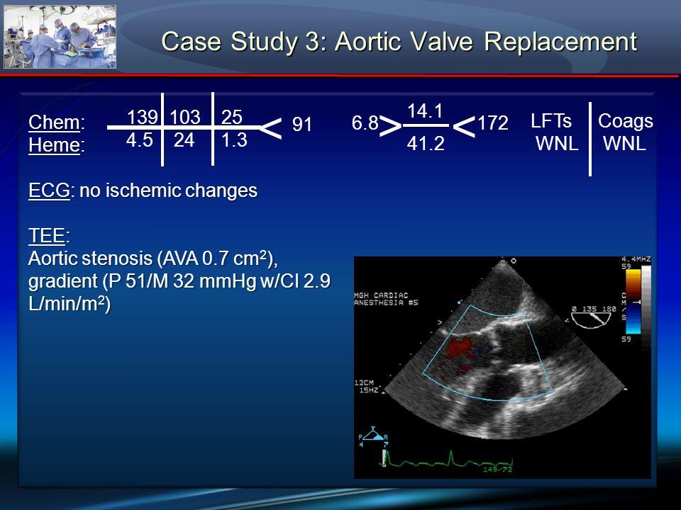 Chem: Heme: ECG: no ischemic changes TEE: Aortic stenosis (AVA 0.7 cm 2 ), gradient (P 51/M 32 mmHg w/CI 2.9 L/min/m 2 ) 139 103 25 4.5 24 1.3 < 91 6.