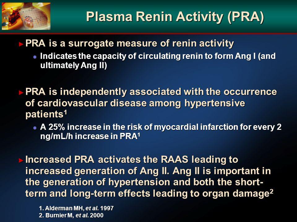 Plasma Renin Activity (PRA) PRA is a surrogate measure of renin activity PRA is a surrogate measure of renin activity l Indicates the capacity of circ