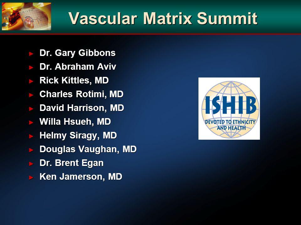 Vascular Matrix Summit Dr. Gary Gibbons Dr. Gary Gibbons Dr. Abraham Aviv Dr. Abraham Aviv Rick Kittles, MD Rick Kittles, MD Charles Rotimi, MD Charle