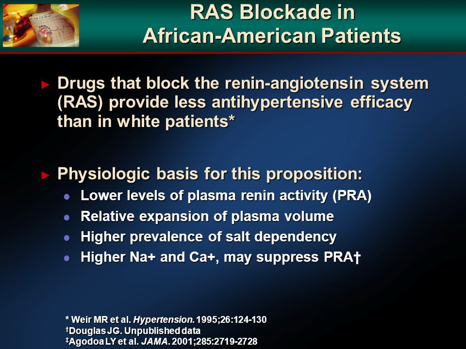 RAS Blockade in African-American Patients Drugs that block the renin-angiotensin system (RAS) provide less antihypertensive efficacy than in white pat