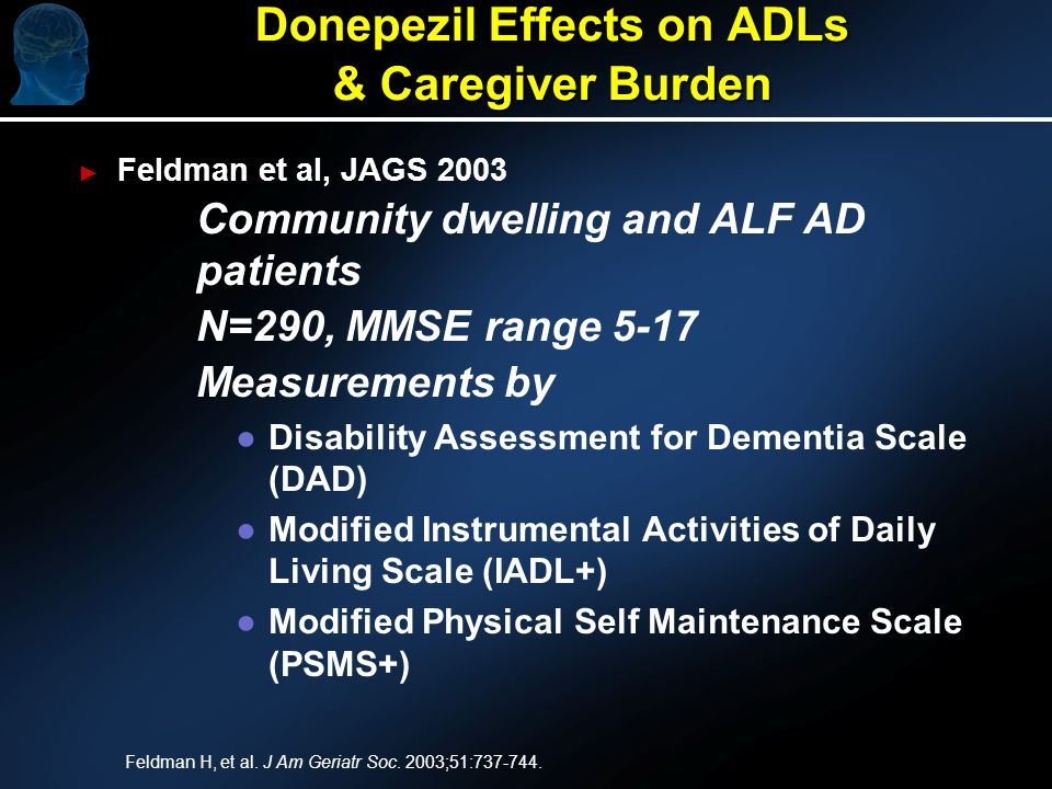 Donepezil Effects on ADLs & Caregiver Burden Feldman et al, JAGS 2003 Community dwelling and ALF AD patients N=290, MMSE range 5-17 Measurements by Disability Assessment for Dementia Scale (DAD) Modified Instrumental Activities of Daily Living Scale (IADL+) Modified Physical Self Maintenance Scale (PSMS+) Feldman H, et al.
