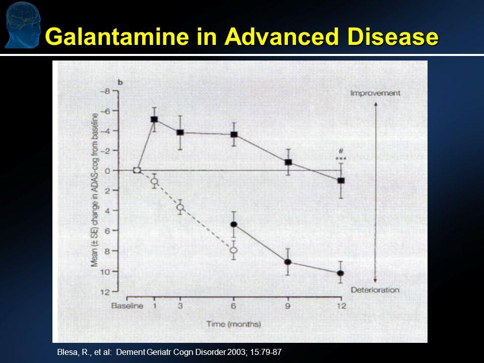 Galantamine in Advanced Disease Blesa, R., et al: Dement Geriatr Cogn Disorder 2003; 15:79-87