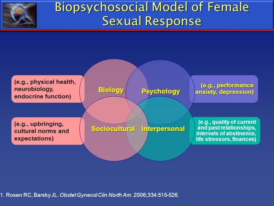 Biopsychosocial Model of Female Sexual Response 1. Rosen RC, Barsky JL. Obstet Gynecol Clin North Am. 2006;334:515-526. (e.g., physical health, neurob